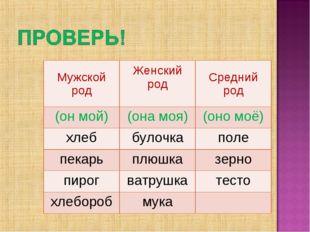Мужской родЖенский род Средний род (он мой)(она моя)(оно моё) хлеббулоч