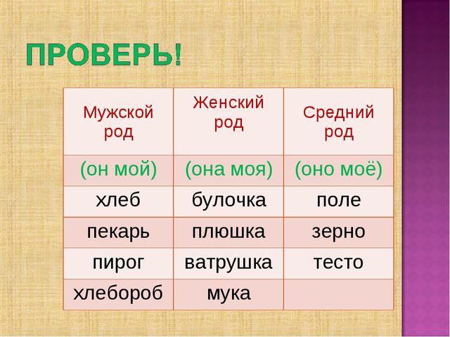 Мужской родЖенский род Средний род (он мой)(она моя)(оно моё) хлеббулоч...