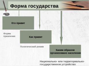 Форма государства Кто правит Как правит Каким образом организовано население