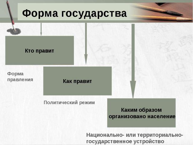 Форма государства Кто правит Как правит Каким образом организовано население...
