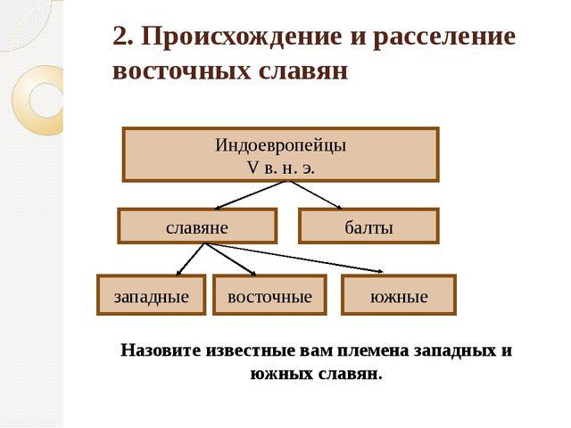 2. Происхождение и расселение восточных славян Индоевропейцы V в. н. э. славя...