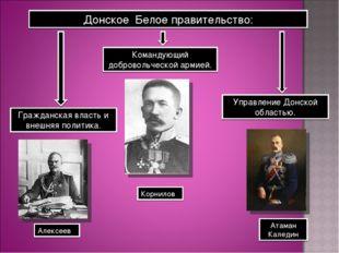 Донское Белое правительство: Командующий добровольческой армией. Корнилов Гра
