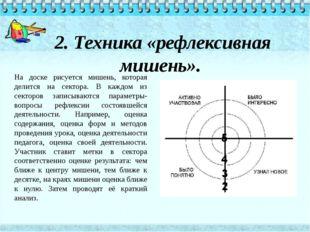 2. Техника «рефлексивная мишень». На доске рисуется мишень, которая делится н