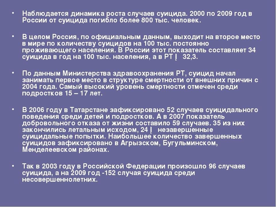 Наблюдается динамика роста случаев суицида. 2000 по 2009 год в России от суиц...