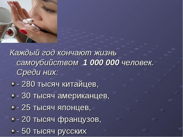 Каждый год кончают жизнь самоубийством 1 000 000 человек. Среди них: - 280 ты...