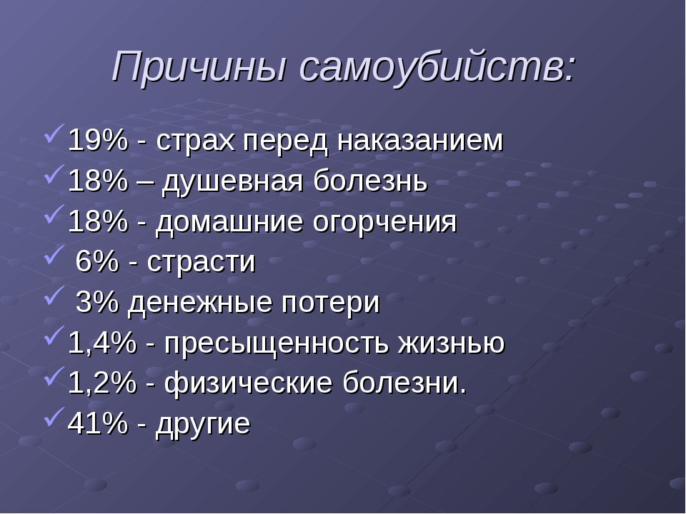 Причины самоубийств: 19% - страх перед наказанием 18% – душевная болезнь 18%...