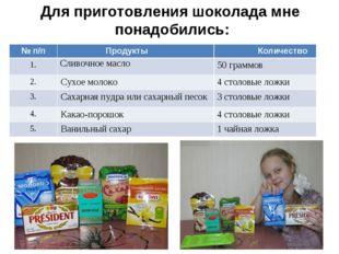 Для приготовления шоколада мне понадобились: № п/п Продукты Количество 1.С
