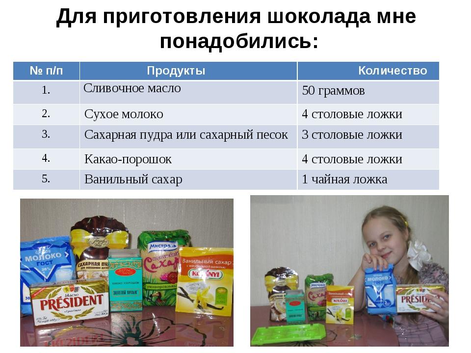 Для приготовления шоколада мне понадобились: № п/п Продукты Количество 1.С...