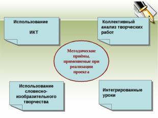 Методические приёмы, применяемые при реализации проекта Использование ИКТ Инт