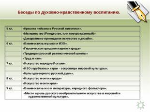 Беседы по духовно-нравственному воспитанию. 5 кл.«Красота пейзажа в Русской