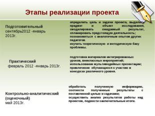 Подготовительный сентябрь2012 -январь 2013г. Практический февраль 2012 -январ