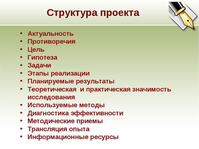 Структура проекта Актуальность Противоречия Цель Гипотеза Задачи Этапы реализ...