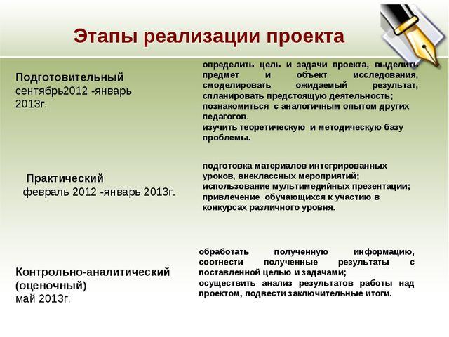 Подготовительный сентябрь2012 -январь 2013г. Практический февраль 2012 -январ...