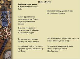 Март 1916 г. Верденское сражение. Ютландский морской бой. Июнь-август. Бруси
