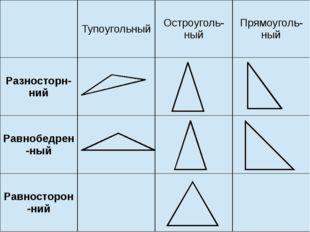 Тупоугольный Остроуголь-ный Прямоуголь-ный Разносторн-ний Равнобедрен-ный Ра