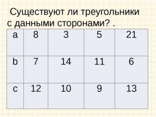 Существуют ли треугольники с данными сторонами? . a 8 3 5 21 b 7 14 11 6 c 1