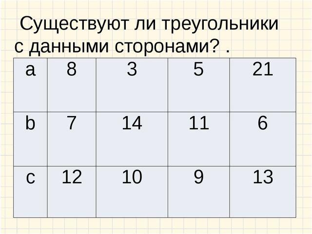 Существуют ли треугольники с данными сторонами? . a 8 3 5 21 b 7 14 11 6 c 1...