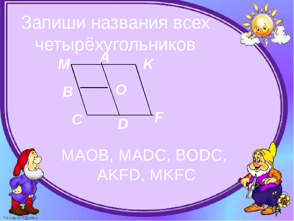 Запиши названия всех четырёхугольников MAOB, MADC, BODC, AKFD, MKFC B K С M O...