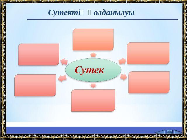 Сутектің қолданылуы Сафиканов А.Ф.