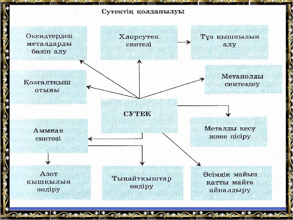 Сафиканов А.Ф.