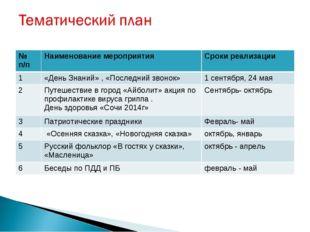 № п/пНаименование мероприятияСроки реализации 1«День Знаний» , «Последний