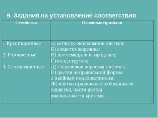 9. Задания на установление соответствия Семейства Основные признаки  1 .