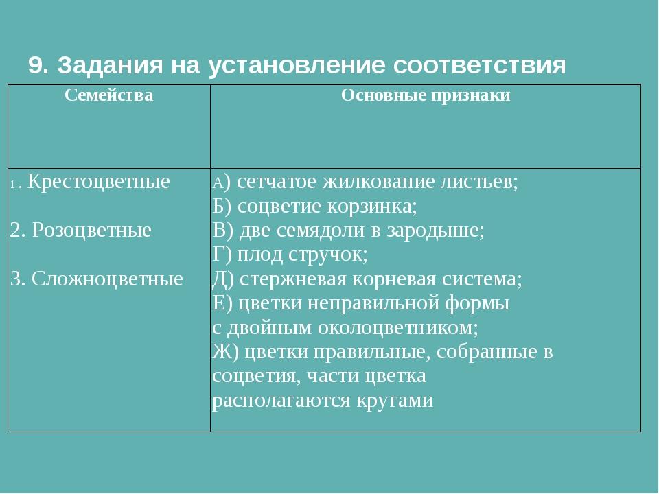 9. Задания на установление соответствия Семейства Основные признаки  1 ....