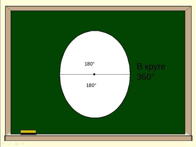 180° 180° В круге 360°