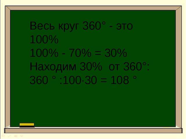 Весь круг 360° - это 100% 100% - 70% = 30% Находим 30% от 360°: 360 ° :100∙30...