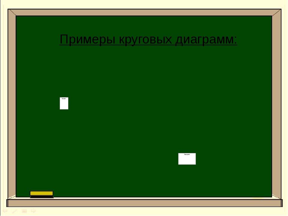 Примеры круговых диаграмм: