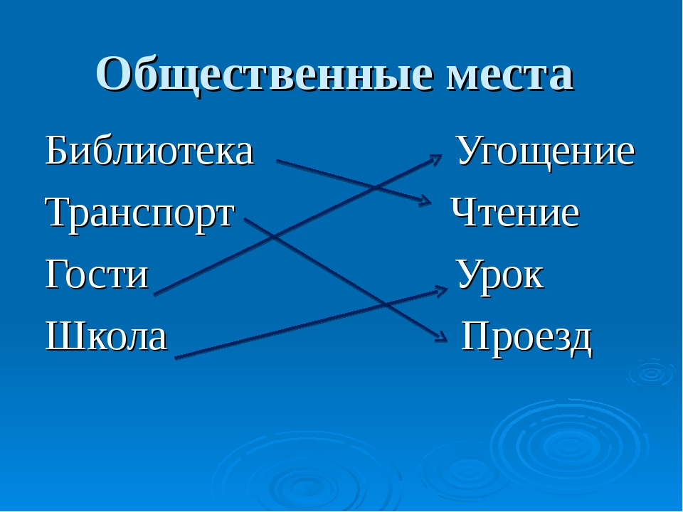 Общественные места БиблиотекаУгощение Транспорт Чтение  ГостиУрок...