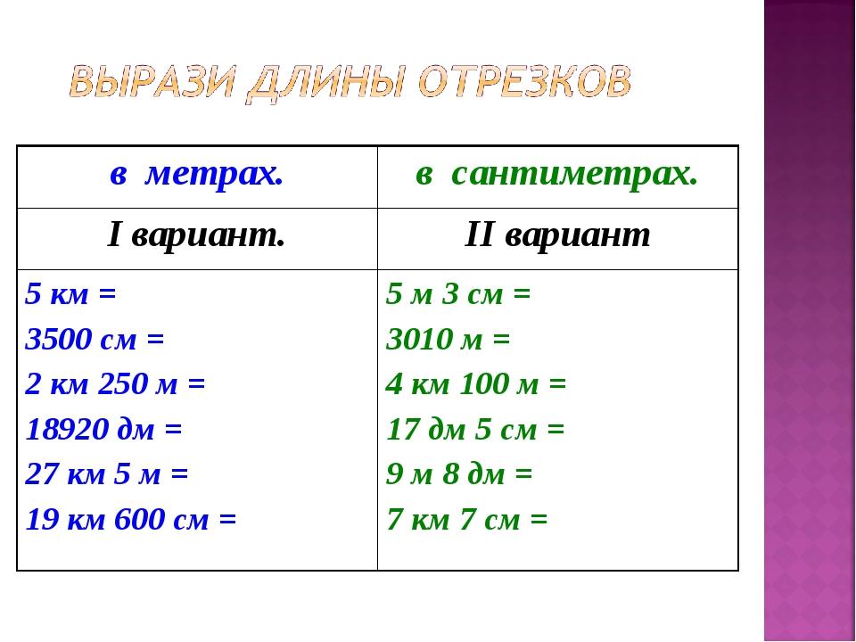 в метрах.в сантиметрах. I вариант.II вариант 5 км = 3500 см = 2 км 250 м =...