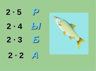 2 · 5 2 · 3 2 · 2 2 · 4 Р Ы Б А