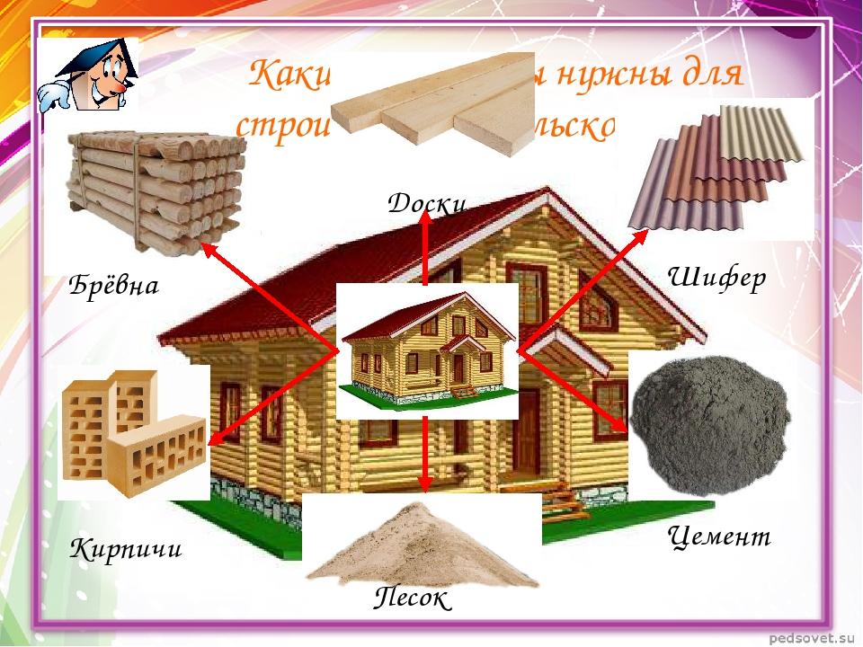 Какие материалы нужны для строительства сельского дома? Брёвна Доски Шифер Ки...