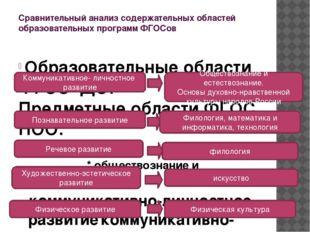 Сравнительный анализ содержательных областей образовательных программ ФГОСов
