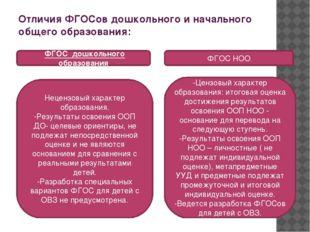 Отличия ФГОСов дошкольного и начального общего образования: ФГОС дошкольного