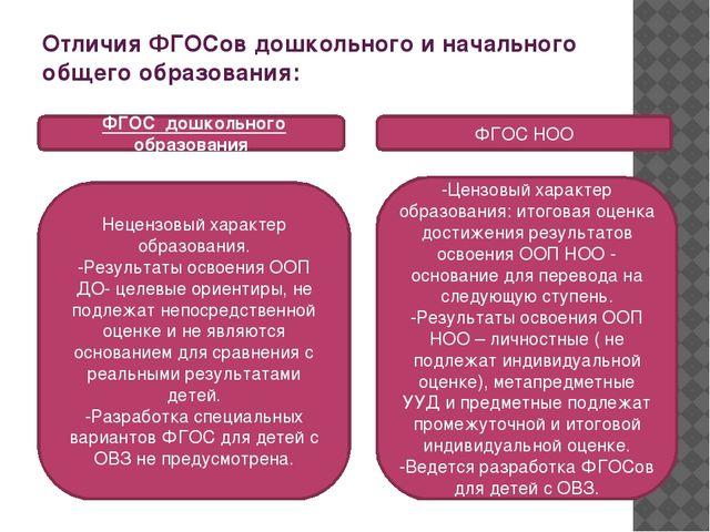 Отличия ФГОСов дошкольного и начального общего образования: ФГОС дошкольного...