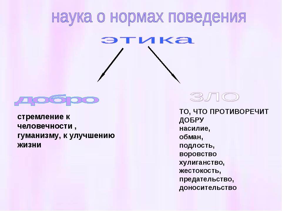 стремление к человечности , гуманизму, к улучшению жизни ТО, ЧТО ПРОТИВОРЕЧИТ...