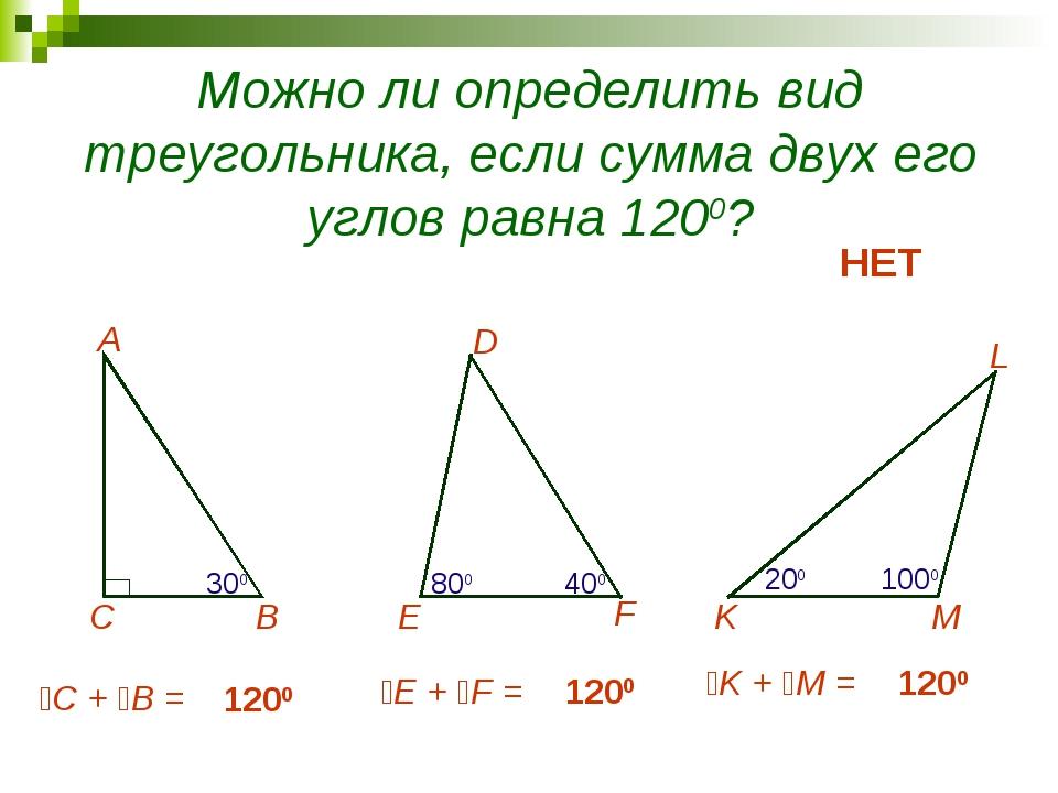 Можно ли определить вид треугольника, если сумма двух его углов равна 1200? Н...