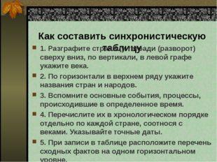 Как составить синхронистическую таблицу 1. Разграфите страницу тетради (разв