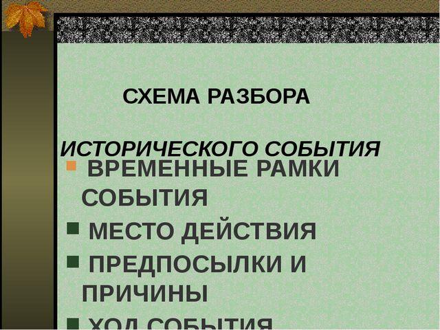 СХЕМА РАЗБОРА  ИСТОРИЧЕСКОГО СОБЫТИЯ   ВРЕМЕННЫЕ РАМКИ СОБЫТИЯ МЕСТО ДЕЙС...