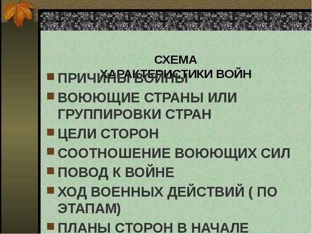 СХЕМА ХАРАКТЕРИСТИКИ ВОЙН ПРИЧИНЫ ВОЙНЫ ВОЮЮЩИЕ СТРАНЫ ИЛИ ГРУППИРОВКИ СТРАН...