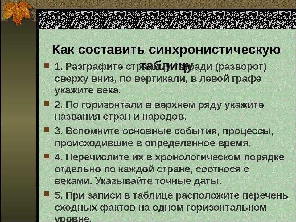 Как составить синхронистическую таблицу 1. Разграфите страницу тетради (разв...