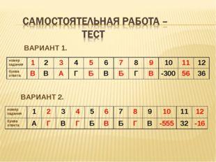 ВАРИАНТ 1. ВАРИАНТ 2. номер задания123456789101112 буква ответа