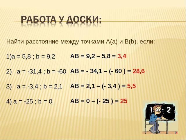 Найти расстояние между точками А(а) и В(b), если: а = 5,8 ; b = 9,2 2) а = -...
