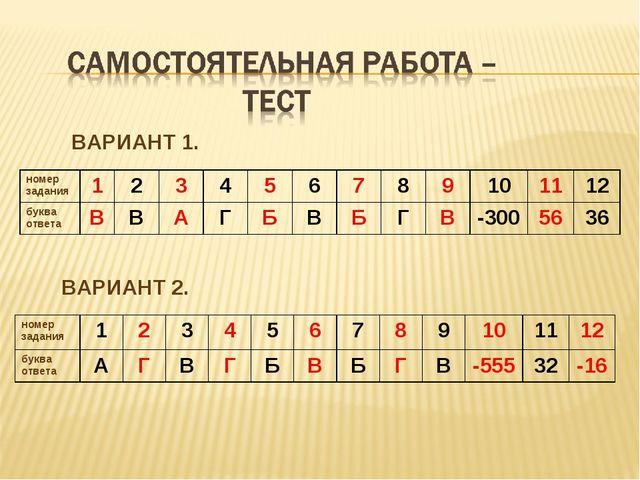 ВАРИАНТ 1. ВАРИАНТ 2. номер задания123456789101112 буква ответа...