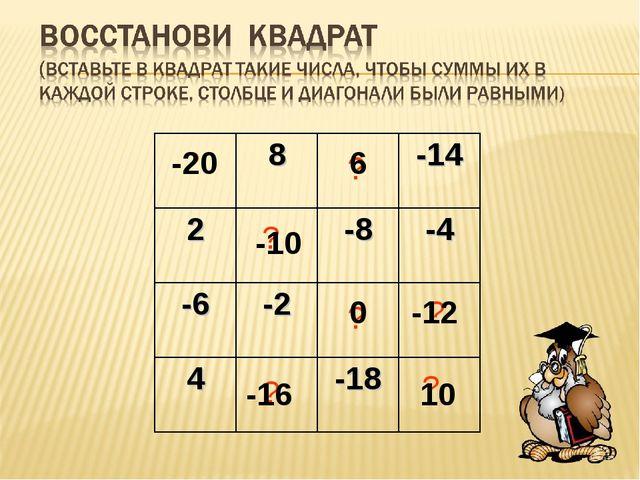 ? -20 ? ? ? ? ? ? 10 6 -10 -16 0 -12 8-14 2-8-4 -6-2 4-18