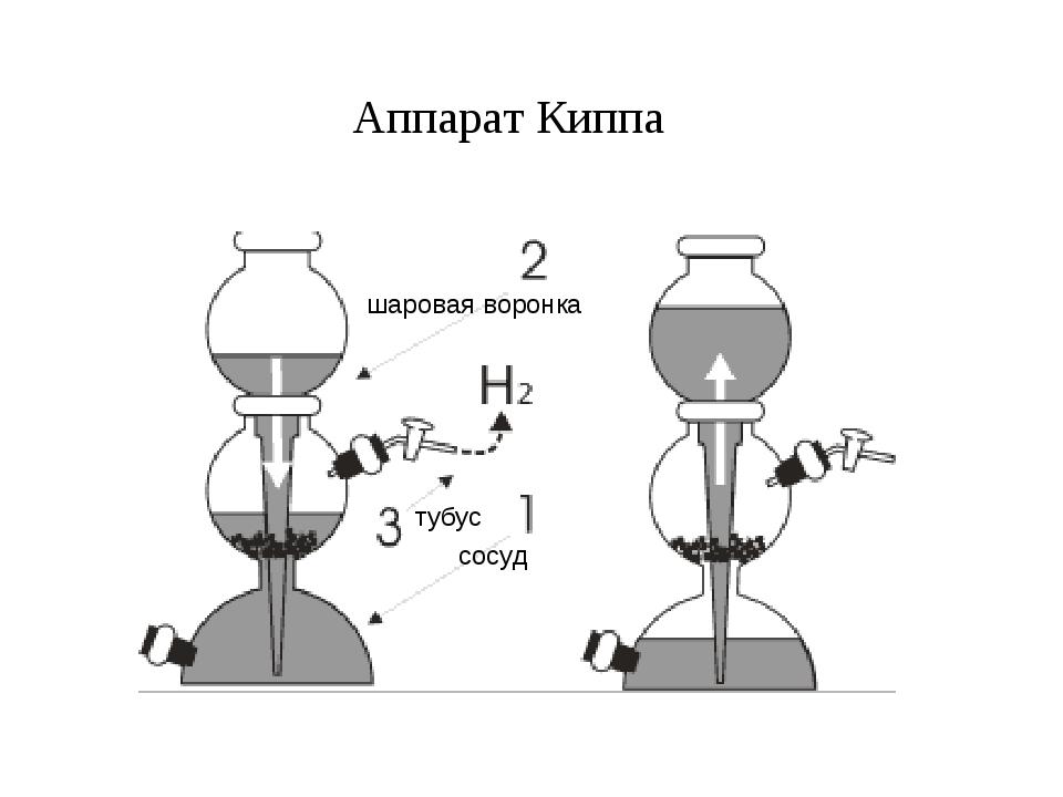 Аппарат Киппа сосуд шаровая воронка тубус