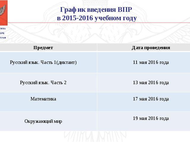 График введения ВПР в 2015-2016 учебном году ПредметДата проведения Русский...