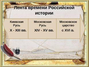 Лента времени Российской истории Киевская Русь Московская Русь Московское цар